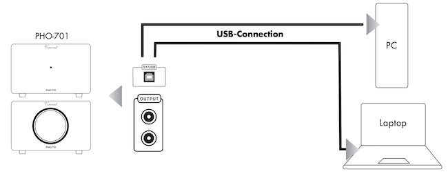 Vincent PHO 701 USB port connection